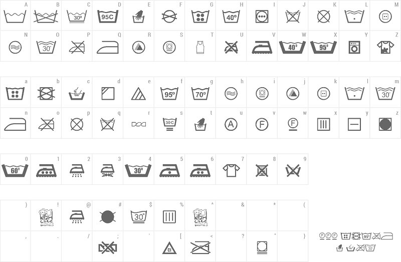 14 Washing Instruction Symbol And Icon Downloads For Manuals And