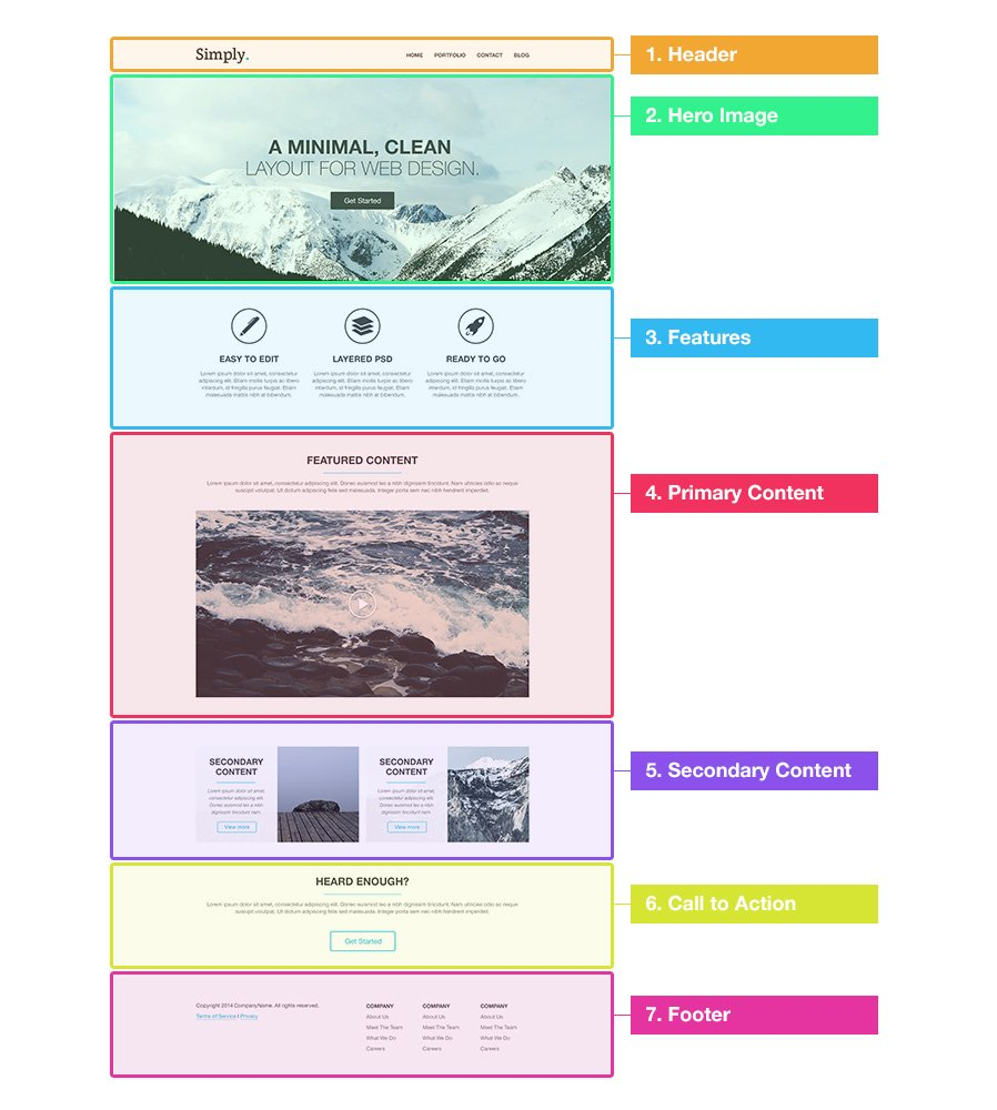 How to Code a Homepage Template with HTML5 and CSS3 — Medialoot