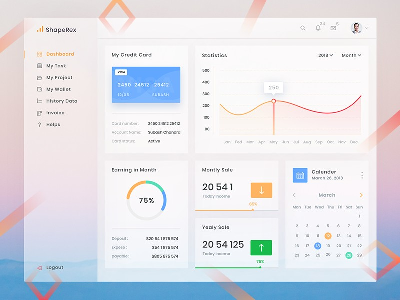 ShapeRex Dashboard Design