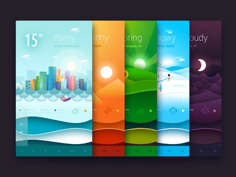 Animated Weather Widgets
