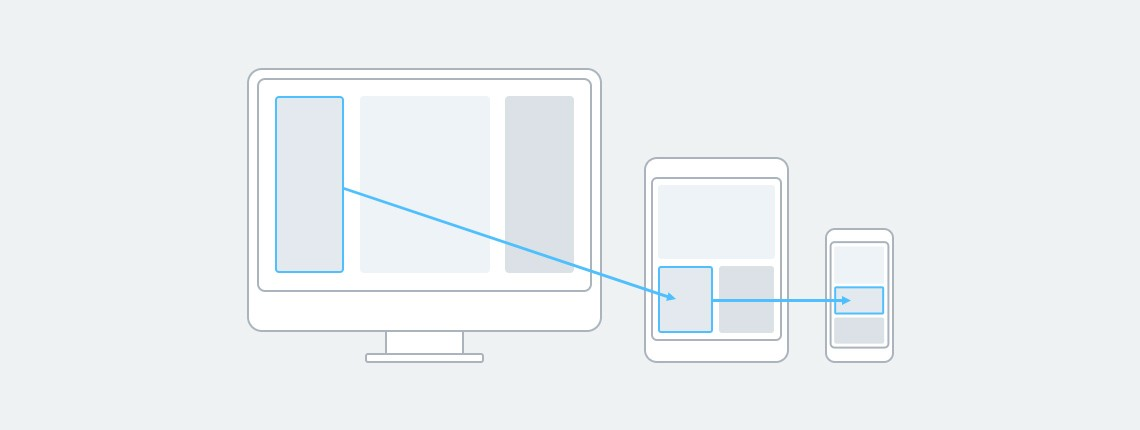 How to Move a Responsive Sidebar's Position with CSS