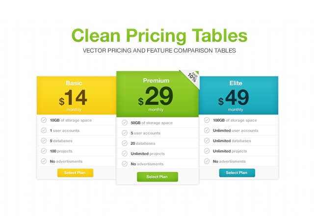 Clean Pricing Tables