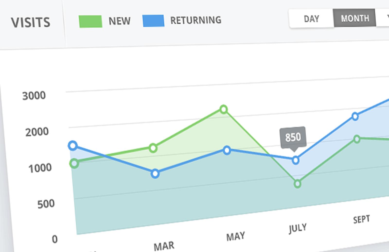 Dashboard  Metrics  Preview1