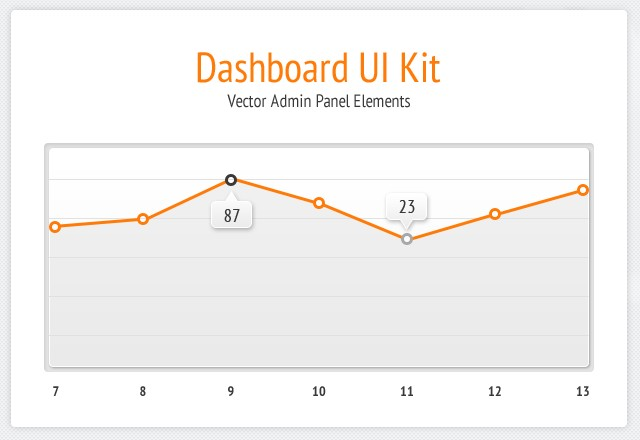 Dashboard  Ui  Kit  Preview1
