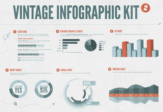 Vintage Infographic Vector Kit